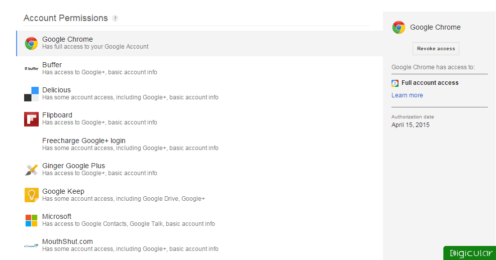 Account-permissions-google